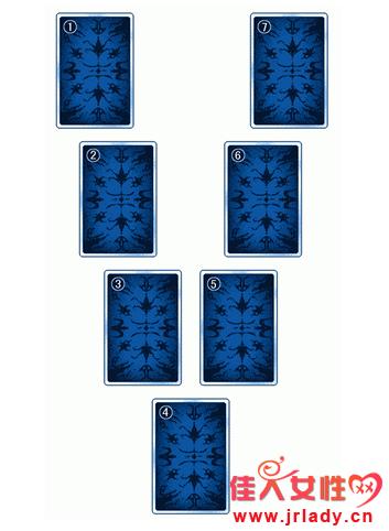 塔罗牌的开创杯占卜法