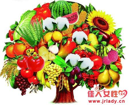 吃当季蔬菜和当季水果,减低农药残留机率
