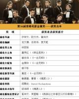 第36届香港电影金像奖 惠英红战胜周冬雨封后(名单)