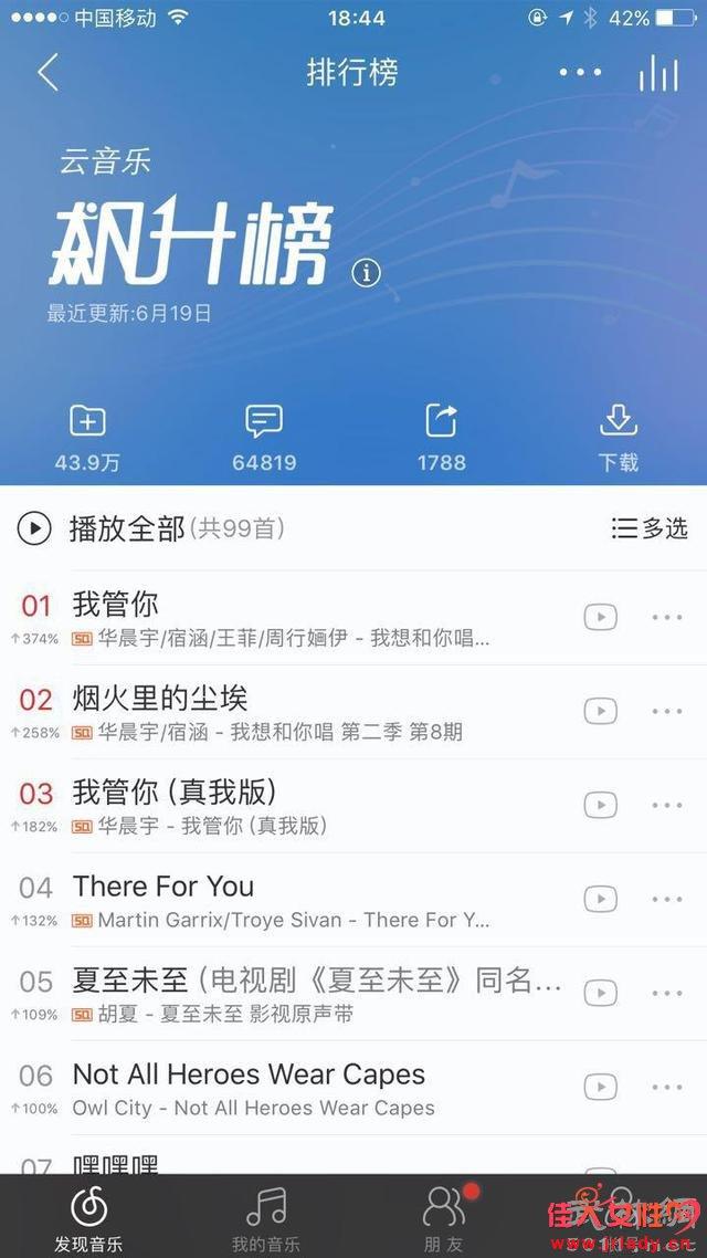 华晨宇《我想和你唱》人气飙升 网易云音乐评论区已沦陷