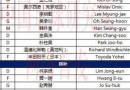 3月13日18点亚冠联赛蔚山现代VS上海上港直播地址 网络观看入口