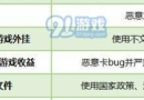 QQ炫舞手游封号如何快速解封 游戏封号快速解封方法介绍