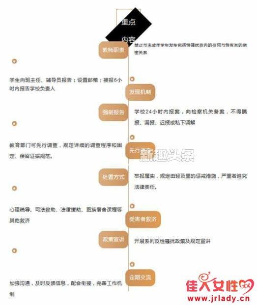 反校园性骚扰机制是什么 杭州首度出台反校园性骚扰机制