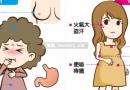 怀孕初期应注意什么?怀孕常见不良反应有哪些?
